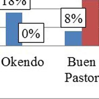 Coca Cola Case Study Analysis Pdf